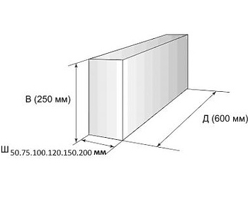 Блоки (газосиликатные) 250х200х600мм